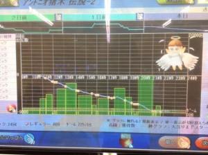 猪木グラフ